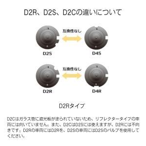 55W D2R D2S 純正交換HIDバルブ 6000K 8000K 12000K フィリップス クォーツ製 高純度グラスジャケット採用 オスラム社同様PEI採用 ヘッドライト 1年保証|tradingtrade|11