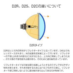 55W D2R D2S 純正交換HIDバルブ 6000K 8000K 12000K フィリップス クォーツ製 高純度グラスジャケット採用 オスラム社同様PEI採用 ヘッドライト 1年保証|tradingtrade|09