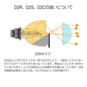 55W D2R D2S 純正交換HIDバルブ 6000K 8000K 12000K フィリップス クォーツ製 高純度グラスジャケット採用 オスラム社同様PEI採用 ヘッドライト 1年保証|tradingtrade|10
