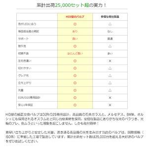 35W D2R/D2S 純正交換HIDバルブ 6000K/8000K|tradingtrade|04