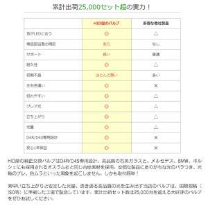29%OFF HID バルブ 水銀フリー HIDバルブ/35W D4R/D4S専用設計 純正バラストの能力最大限に出ます/HID/バルブ/D4R/D4S/金属固定台座(光軸のブレを防止)HID/D4|tradingtrade|04