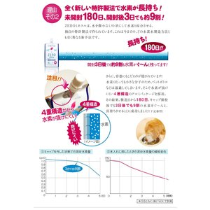 ペット用水素水 ミネラルゼロ 水素水 猫 犬 ペット 水 水素 ペット用飲料水 ペットウォーター ゼロミネラル ZEROミネラル 330ml 10本 送料無料 trezor 10
