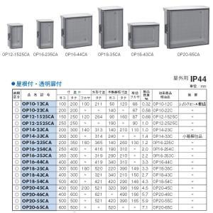 日東工業 プラボックス 汎用タイプ プラボックス・透明扉付 屋根つき 屋外用 OP14-23CA