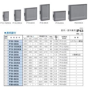 日東工業 プラボックス 汎用タイプ プラボックス・透明扉付 屋根なし 屋内・屋外兼用 P14-23C...