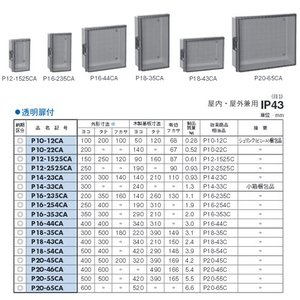 日東工業 プラボックス 汎用タイプ プラボックス・透明扉付 屋根なし 屋内・屋外兼用 P16-353...