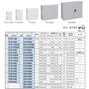 日東工業 プラボックス 汎用タイプ プラボックス 屋根なし 屋内・屋外兼用 ホワイトグレー色 P20...