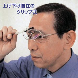 メガネに装着/クリップオンルーペ tsuten2
