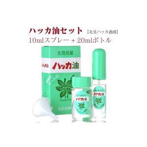 ハッカ草は、医薬品・食品その他の原料として世界各地で様々な品種が栽培されていますが、日本には中国から...