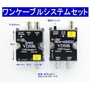 【SA-46887】 防犯カメラ・監視カメラ用 ワンケーブルシステムセット VDS2100(カメラ側)/VDS2200(モニター側)/ACアダプターの3点セット|tu-han-net