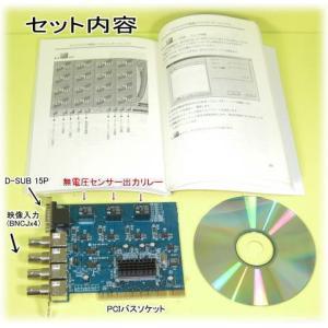 【SA-48111】高速、高画質デジタル 遠隔監視システムユニット|tu-han-net