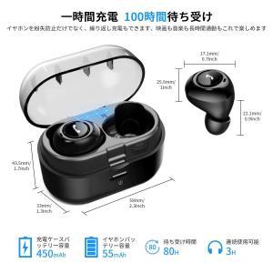 Bluetooth イヤホン ワイヤレスイヤホン 自動ペアリング 自動ON/OFF 両耳 左右分離型 軽量 電池残量インジケーター付き Hi turaronkon