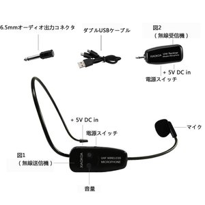 XIAOKOA UHF ワイヤレス マイク ヘッドセット マイク ロフォン ポータブル拡声器 高音質 軽量 iphone/android/p tywith