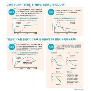オキサイダー 置き型 空間 除菌剤 おくだけ 除菌|uis|05