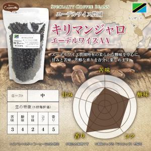 タンザニア キリマンジャロ エーデルワイス お試しサイズ|umakacoffee-store