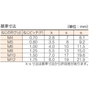(六角ボルト)トラスコ 六角ボルトステンレス全ネジ サイズM6X12 40本入  B23-0612|unoonline|02