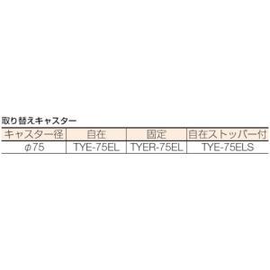 (平台車 台車 カート)トラスコ ルートバンメッシュタイプ 615X415 黒  MPK-600-BK|unoonline|05