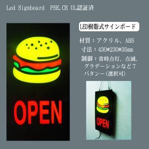 看板 イラスト LED サインボード OPEN 233×433 ハンバーガー 店舗 OPEN 営業中 utsunomiyahonpo