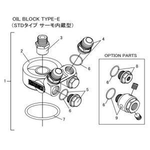 【TRUST/トラスト】GReddy オイルブロック補修パーツ OIL BLOCK TYPE-E ASSY M20×P1.5-AN8  [12401125]|vigoras