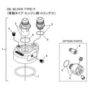 【TRUST/トラスト】GReddy オイルブロック補修パーツ OIL BLOCK TYPE-F ASSY 3/4×16UNF-AN10  [12401131]|vigoras