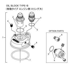 【TRUST/トラスト】GReddy オイルブロック補修パーツ センターボルト 3/4×16UNF-AN10  [12401145]|vigoras