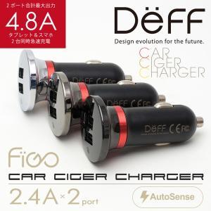 Car Ciger Charger FIGO / シガーチャージャー USB シガーソケット|visavis