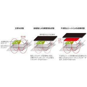 Deff ICカード電波干渉防止シート PERFECT GUARD II /代引き不可/   ICカード 電波干渉防止 シート スキミング防止 Suica ICOCA|visavis|03