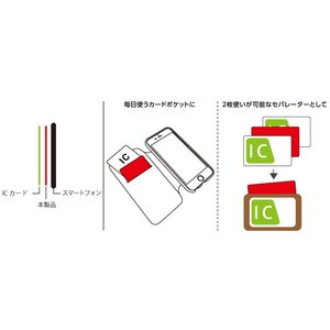Deff ICカード電波干渉防止シート PERFECT GUARD II /代引き不可/   ICカード 電波干渉防止 シート スキミング防止 Suica ICOCA|visavis|05