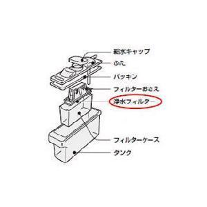 シャープ 冷蔵庫用 浄水フィルター(201 337 0086)|w-yutori