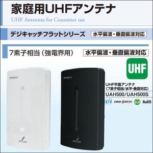 DXアンテナ 水平偏波・垂直偏波対応 家庭用UHF平面アンテナ 7素子相当(強電界用)(オフホワイト)UAH500|waiwai-d