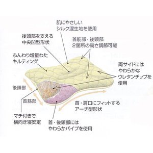 東京西川もっと横楽寝専用ピローケース watase