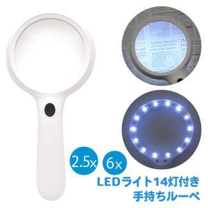 LEDライト14灯付き手持ちルーペ|watch-me