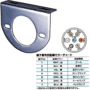 7極電源ソケット取付ブラケット waterhouse