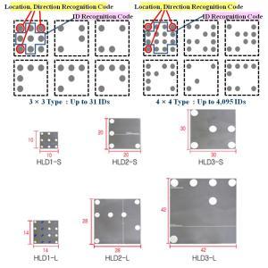 ハギソニク HAGISONIC StarGazer位置認識センサー用ランドマーク 3x3(3m) HLD1-S|weball