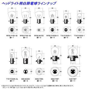 【在庫あり】M&H マツシマ エムアンドエイチマツシマ 白熱電球 ヘッド球 T19 P15S25-1 HONDA モンキー webike