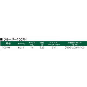 PRO TRUSTプロトラスト CRUZY PHクルージー 100PH 208858 ベイトリール|westcoast|02