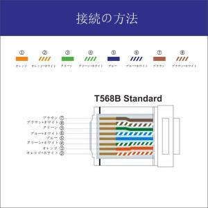 VCE10個セットシールド RJ45コネクタ CAT6/CAT6a/CAT7対応LANケーブルコネク...
