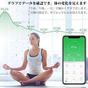 RENPHO 体重・体組成計 体重計 Bluetooth対応 スマホ連動 体重/体脂肪率/BMI/皮...