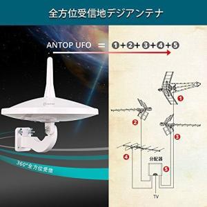 【複数テレビ用アンテナ】2分配器を併せって、720度受信デジタルアンテナ信号などの単一の入力同軸信号...