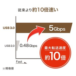 I-O DATA HDD ポータブルハードディスク 1TB USB3.0バスパワー対応 日本製 EC...
