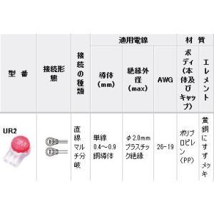 Uエレメントコネクタ(通信・信号用) UR2 100個入 with-net