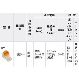 コネクターUY(通信・信号用) UY 100個入 with-net