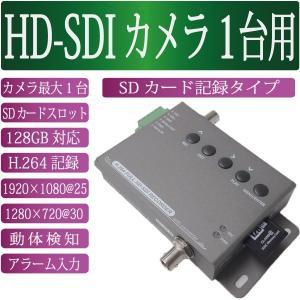 HD-SDIカメラ専用 SDカード記録型デジタルビデオレコーダ ITR-HD2000|wowsystem