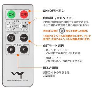 LEDキャンドルライト3個セット専用リモコン 1個 商品番号WY-LEDSET001(タイマー2h/8h Ver.)専用] WY|wystyle