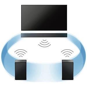 ソニー 「ハイレゾ音源対応」Bluetooth対応 ホームシアターセット  HT‐NT5|y-kojima|03
