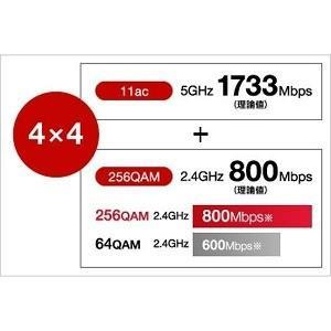 バッファロー wifiルーター 1733+800Mbps ブラック [ac/n/a/g/b] WSR−2533DHPL−C y-kojima 04