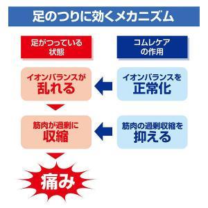 第2類医薬品コムレケア 48錠 小林製薬|y-lohaco|06