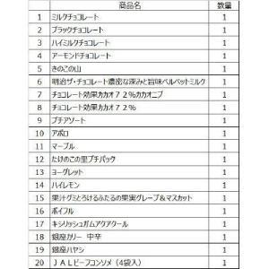 アウトレット明治(meiji)お菓子・食品アソートセット 1箱|y-lohaco|09