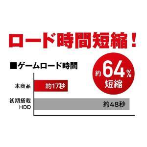 アイ・オー・データ機器(I・O DATA) PS4対応 外付けSSD 480GB [HNSSD-480BK] [PS4] y-sofmap 05
