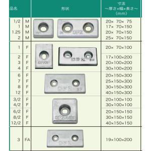 在庫処分業販価格 40枚 CPZ 1/2M アエン板 防蝕 亜鉛 アエン CPZ 旧三菱製 防蝕亜鉛板 防蝕亜鉛外板用 亜鉛合金陽極 防食アエン 亜鉛板 y-square