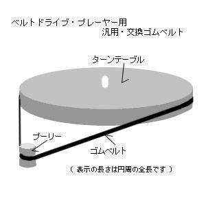 ナガオカ B-27 交換用ベルト 540mm|yamada-denki
